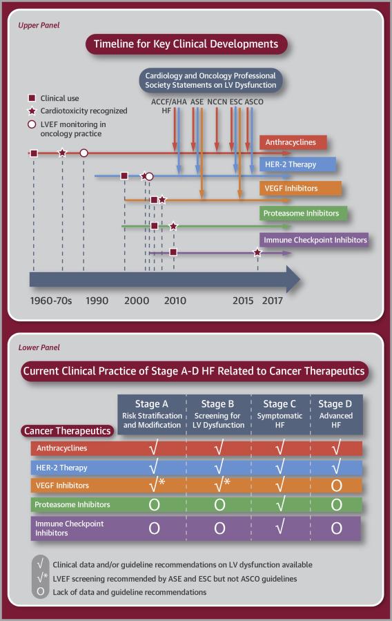 cancer neurohormonal