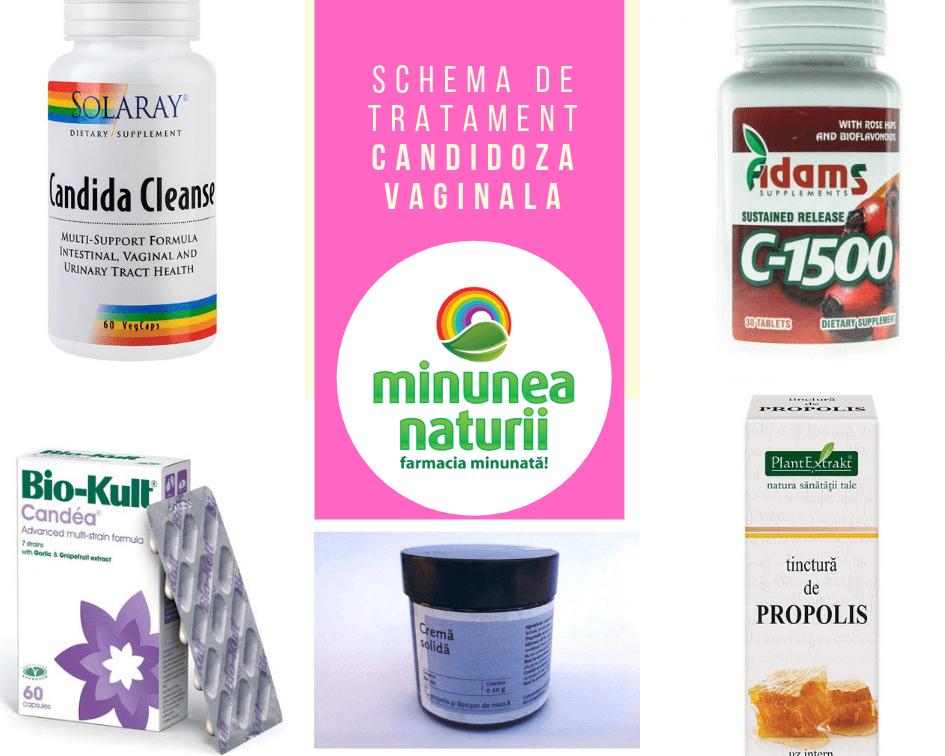 diarree zonder buikpijn medicamente viermi în timpul sarcinii