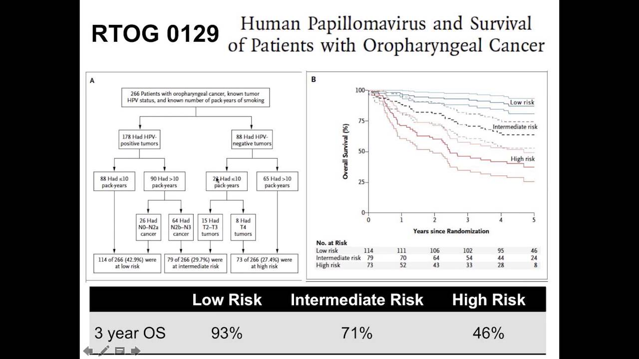 hpv positive oropharyngeal cancer survival rate)