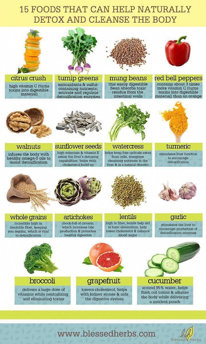 natural detox colon clean