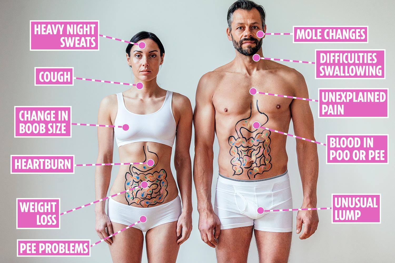 abdominal cancer lump