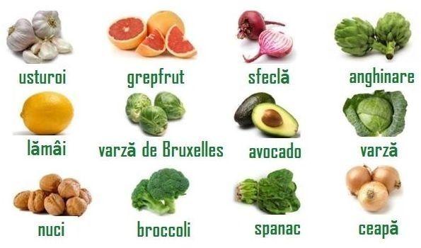 dieta de detoxifiere a ficatului)