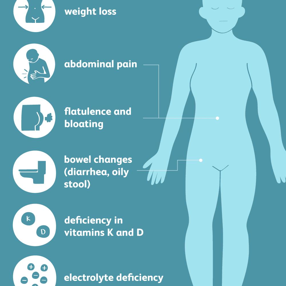 pancreatic cancer abdominal bloating