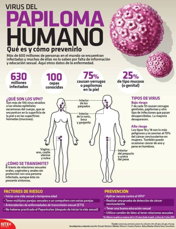 simptome largi și mai largi la om