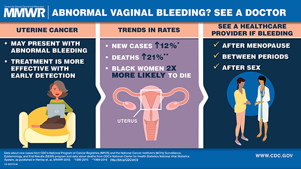 endometrial cancer uk