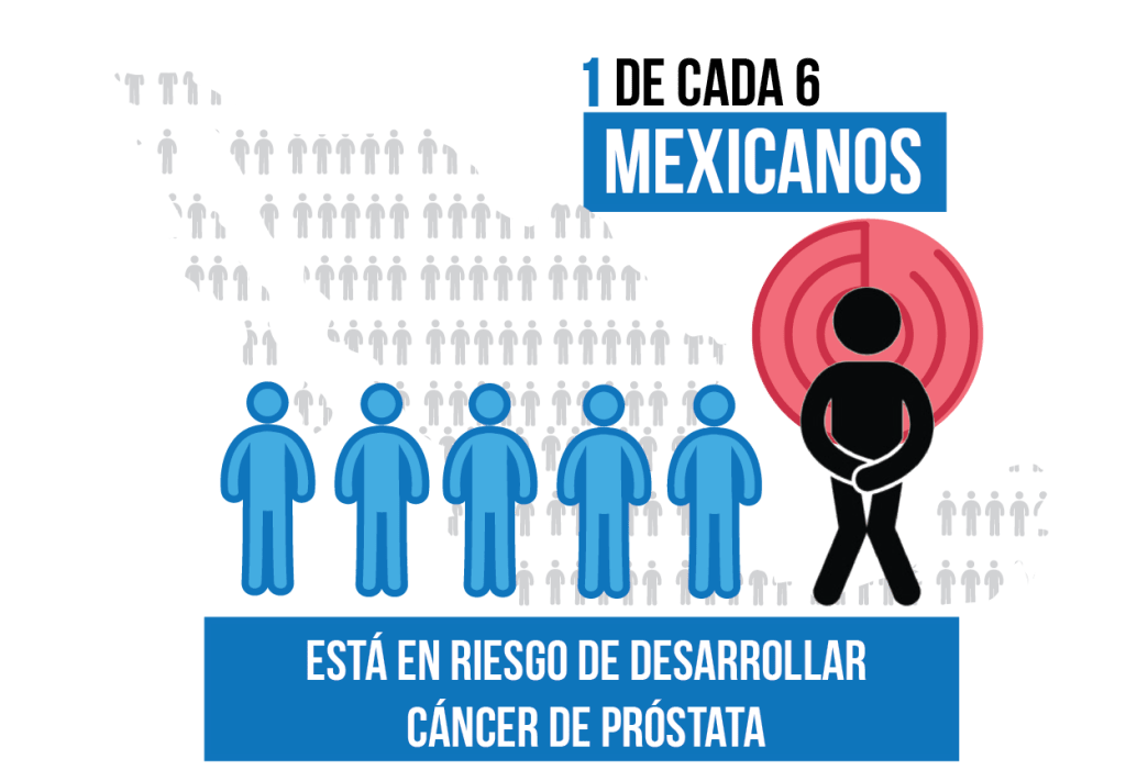 cancer de prostata unam)