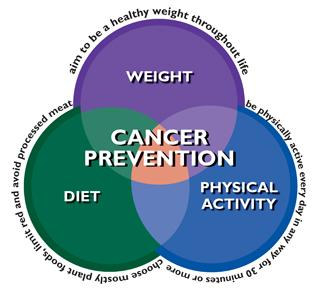 cancer ovarian prevent)