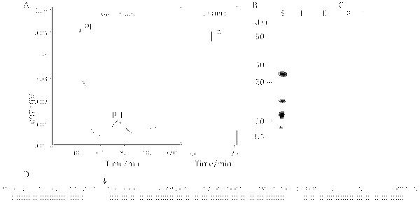 helminth anticorpi helix