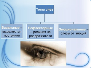 picătură de paraziți pe ochi