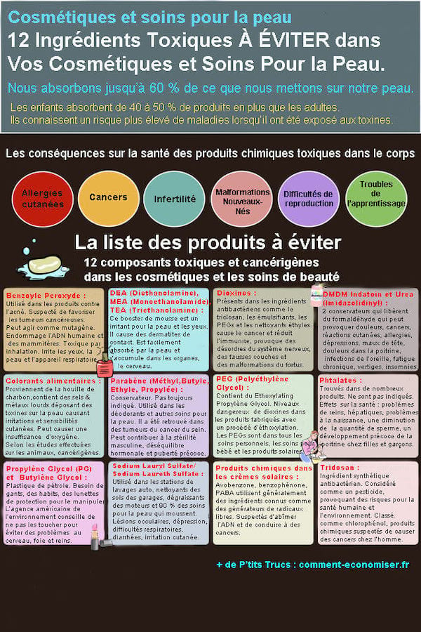 toxine liste