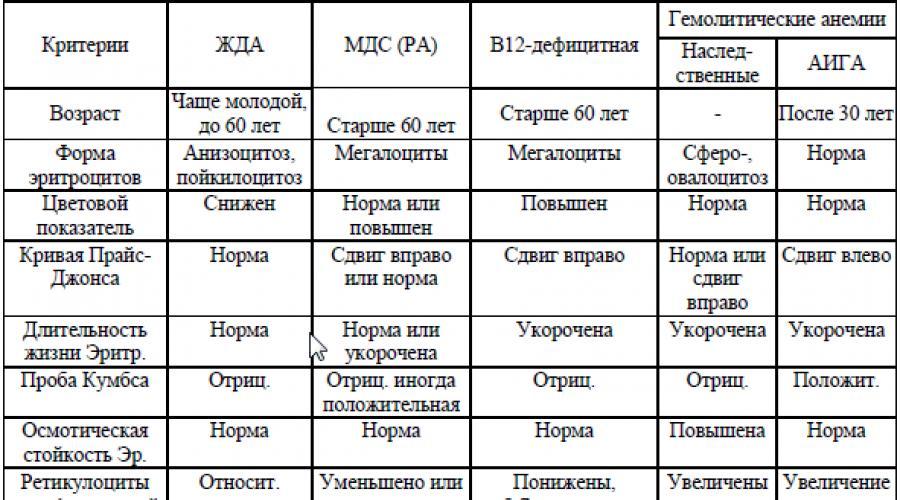 Tratament complex pentru helmintiază