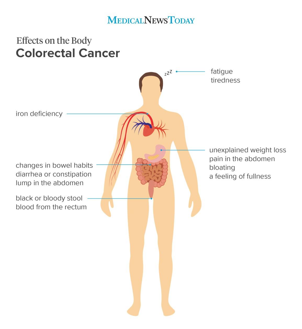 paraziți în terapia rinichilor umani