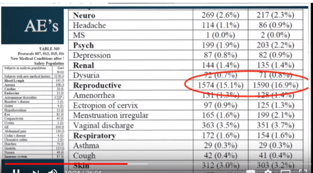 hpv vaccine side effects chest pain