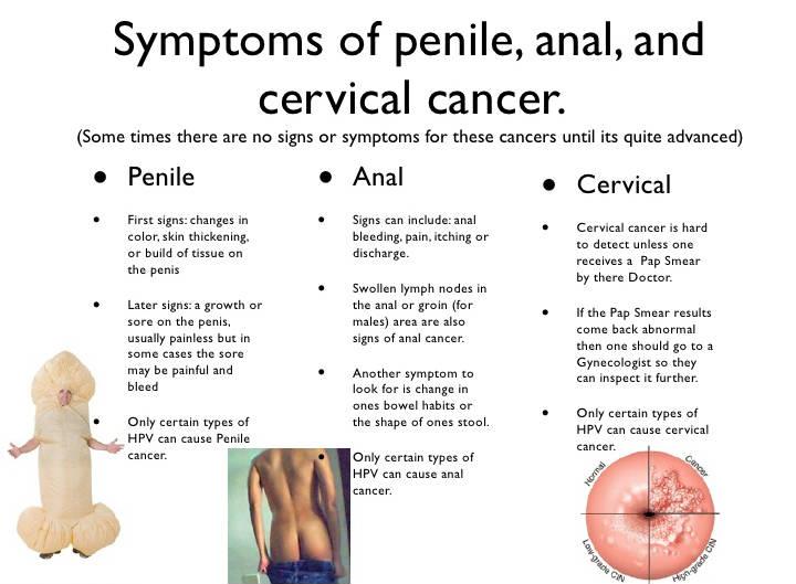 hpv penile cancer symptoms)