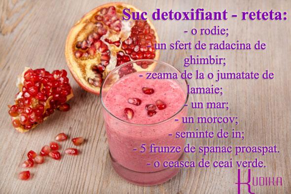 reteta de detoxifiere