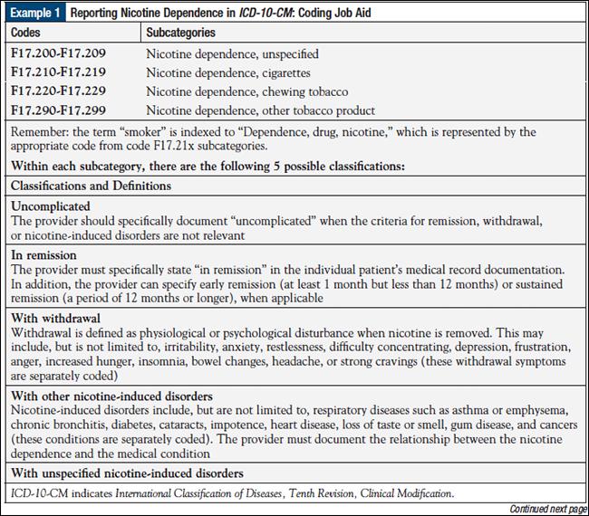 ovarian cancer icd 10 code