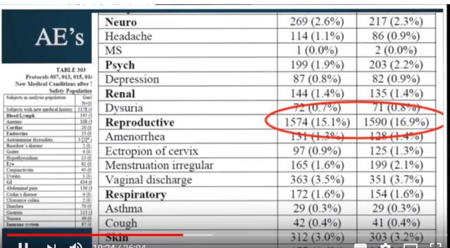 hpv virus vaccine deaths)