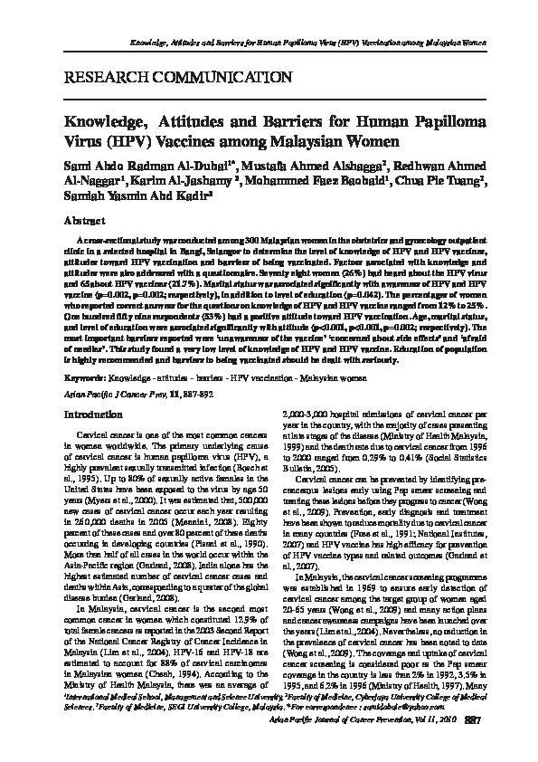 human papillomavirus in mandarin