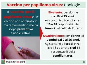 Papilloma vaccino uomo, Posso prendere la varicella la seconda volta?