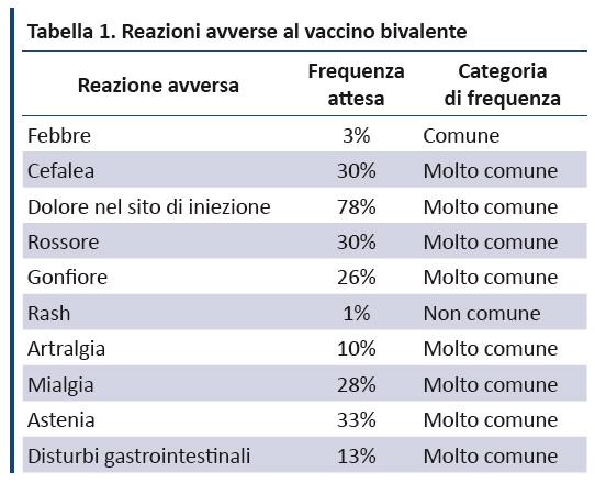 vaccino anti papilloma virus ministero della salute