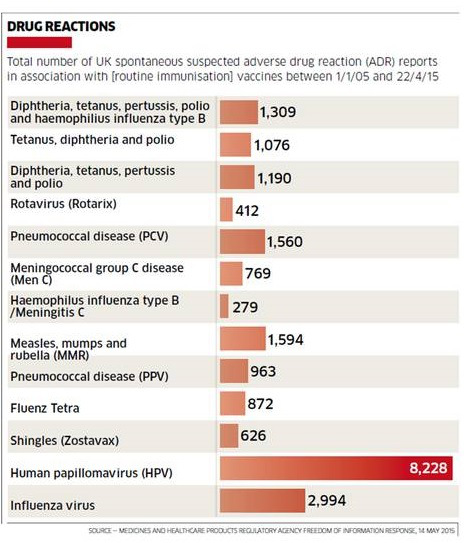 Papilloma virus vaccino rischi. Rischi vaccino papillomavirus - transroute.ro