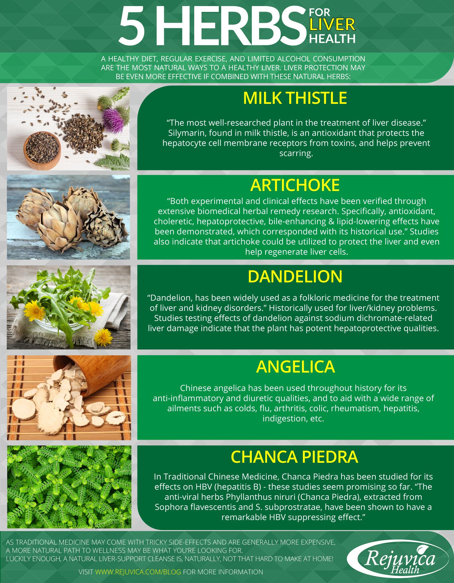 Natur House te ajuta! Sfaturi de nutritie, direct de la specialisti - DETOXIFIEREA
