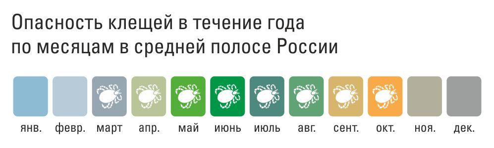 îndepărtați papilomii districtul dzerzhinsky volgograd
