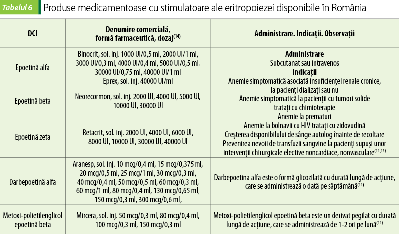 anemie usoara hipocroma in sarcina