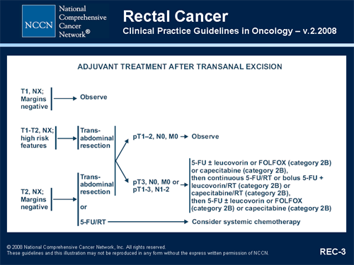 Uterine cancer nccn 2019