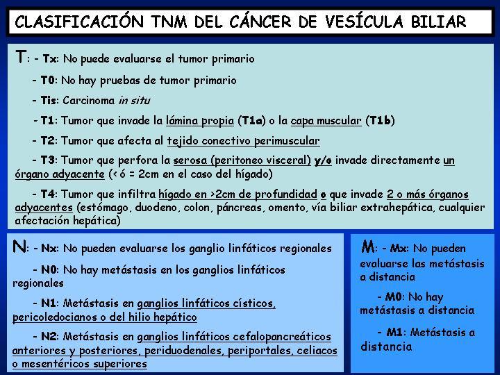 cancer vesicula biliar seram