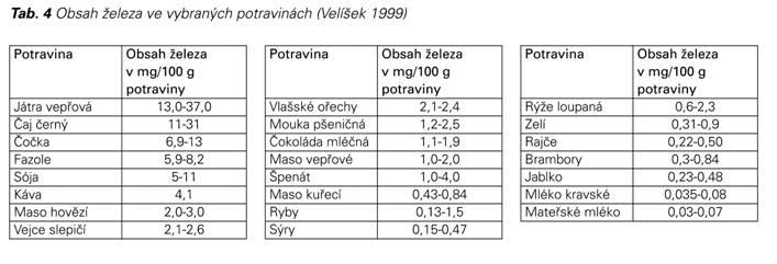 Vestibular papillomatosis objawy. Enterobius vermicularis objawy