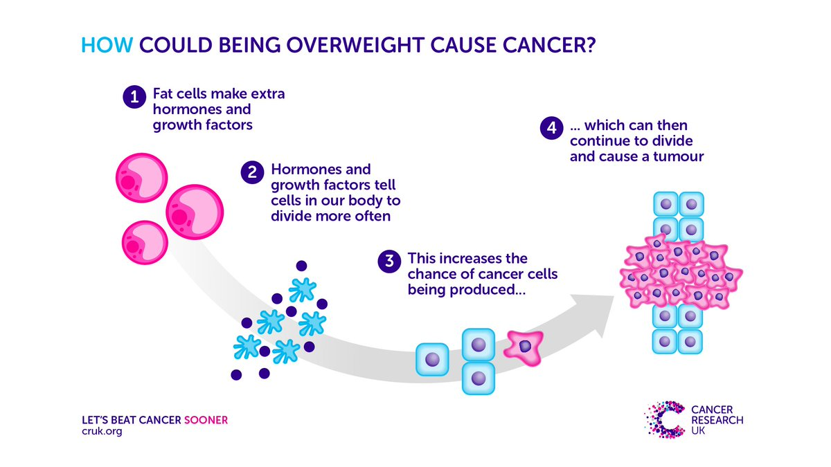 hormonal cancer cell nikvorm reactii adverse