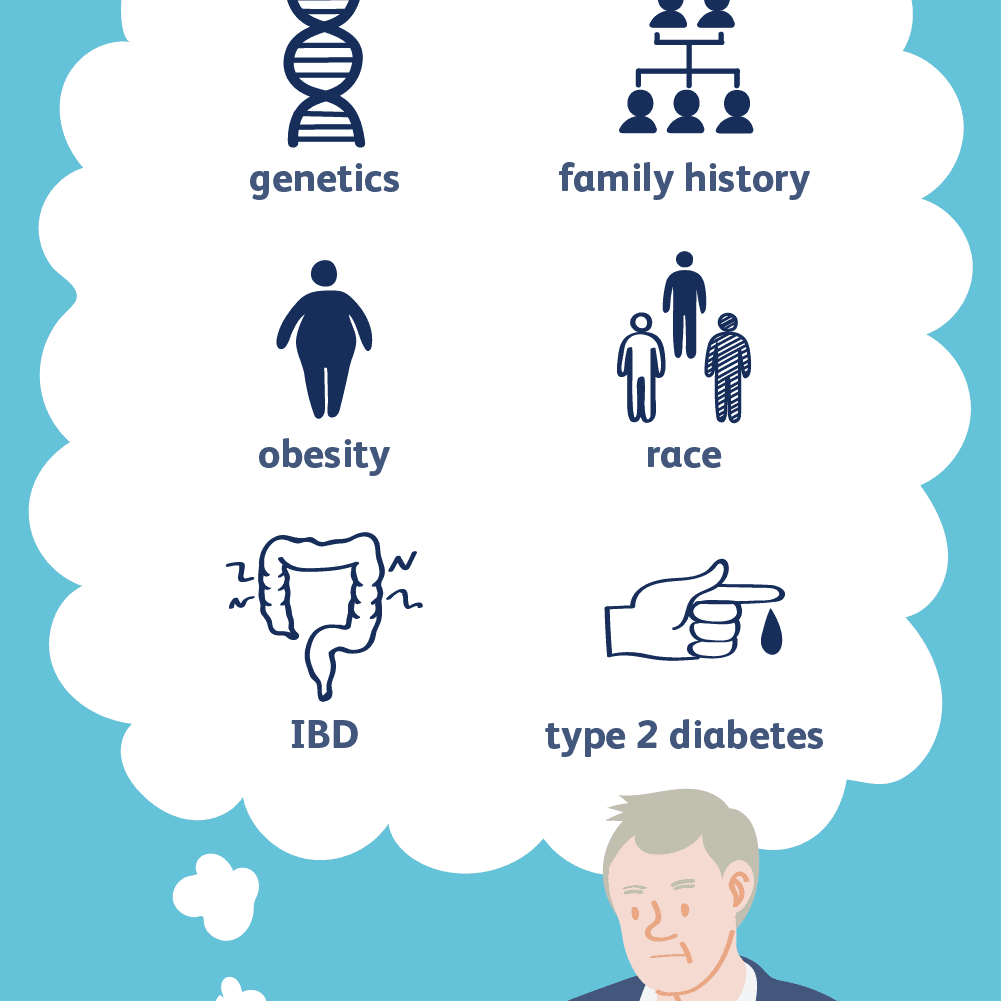 Colorectal cancer history