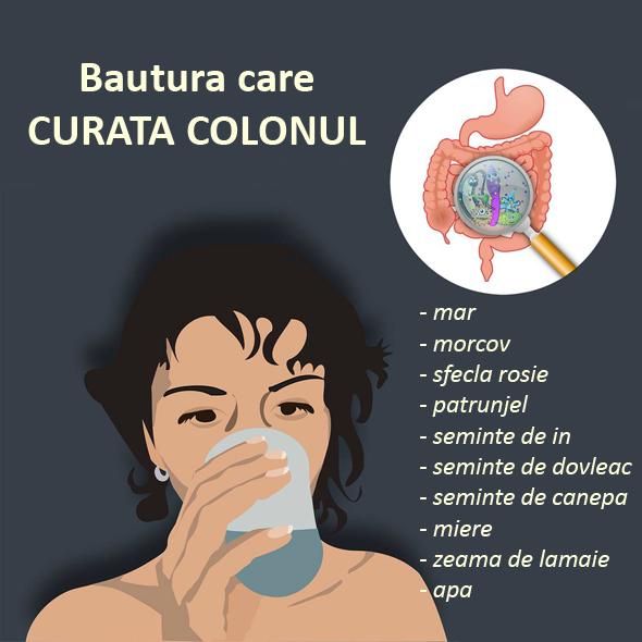 que es papiloma nasal tratamentul helmintiaselor mixte