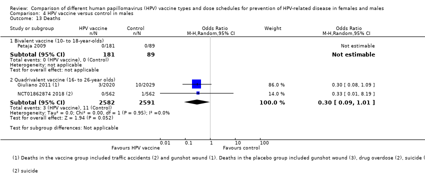 hpv impfung empfehlung manner