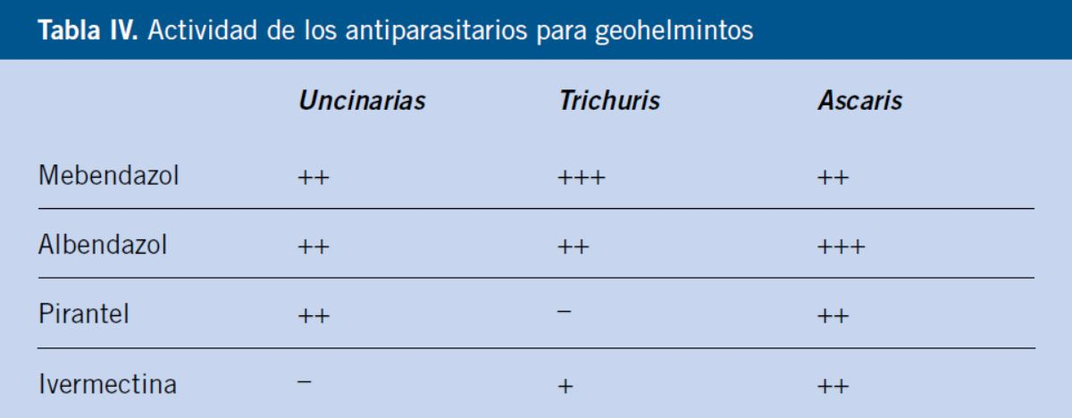 oxiuros tratamiento espana