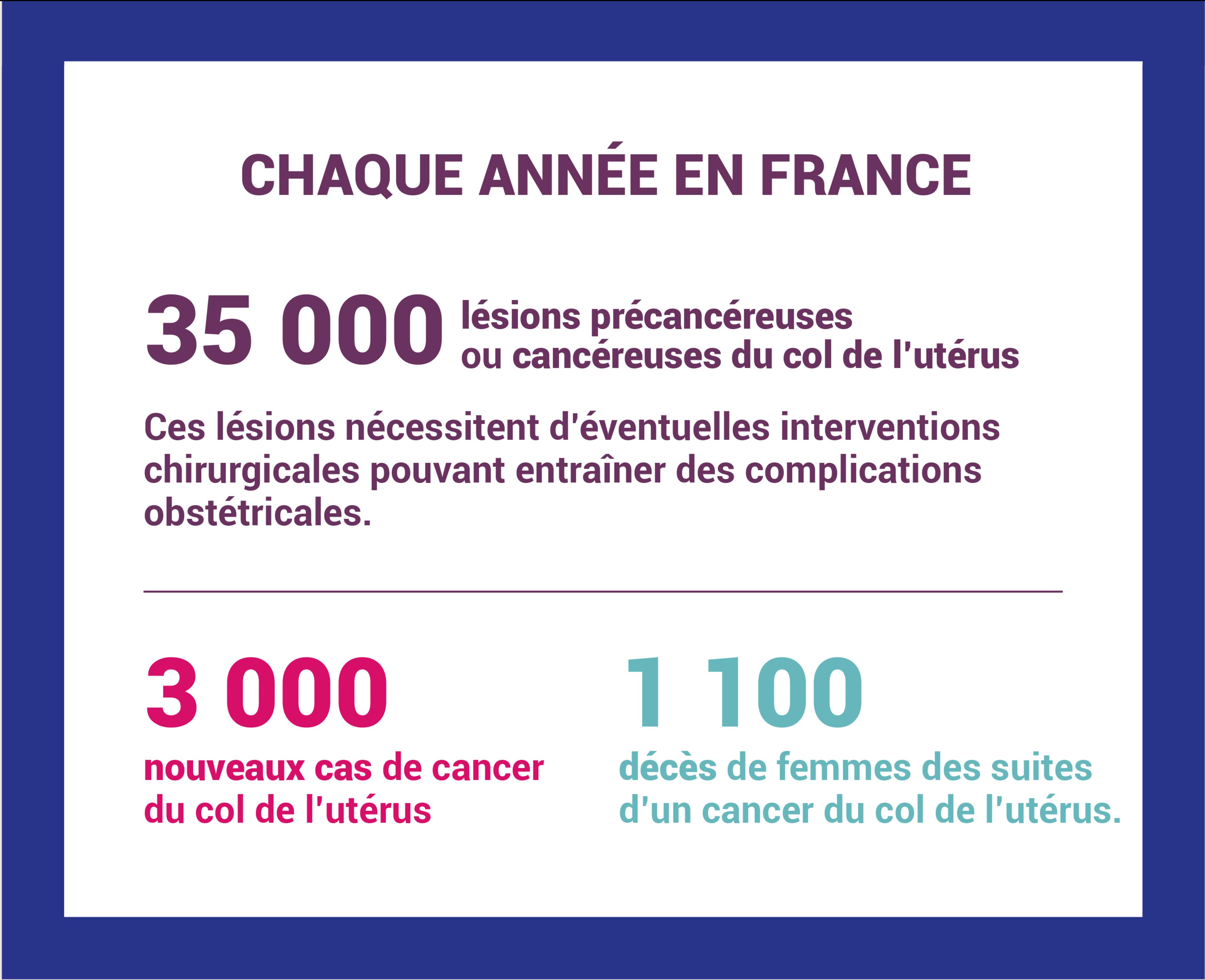 Feminine cancer symptoms - Vaccin papillomavirus a quel endroit