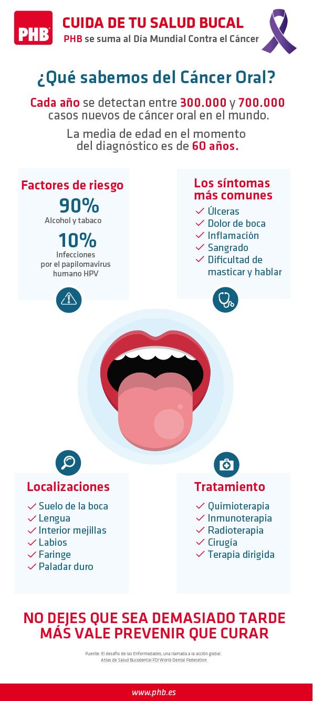 (PPT) Cancer oral info-tecuci.ro | Ayko Nyush - info-tecuci.ro