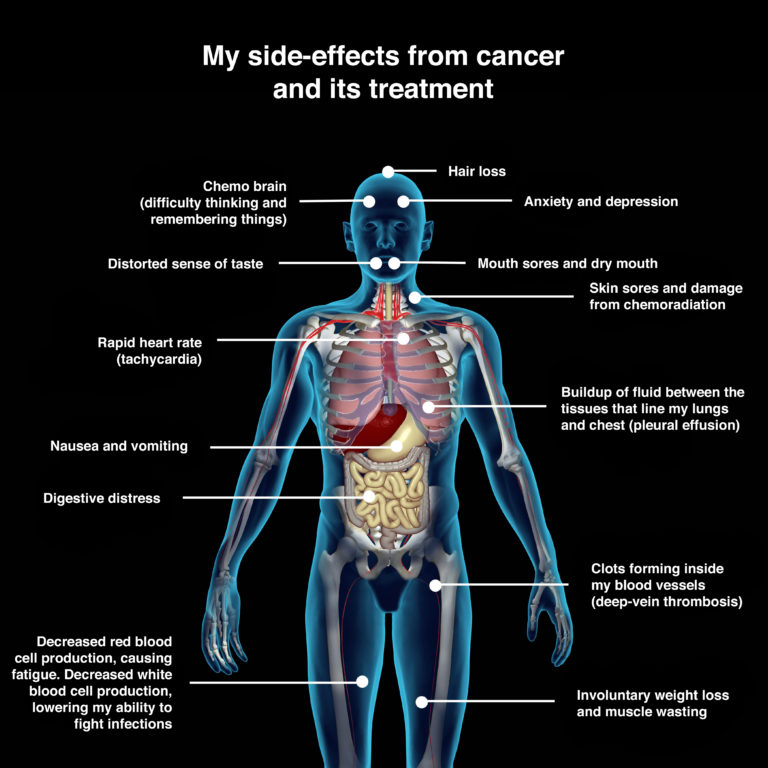 hpv vaccine side effects depression)