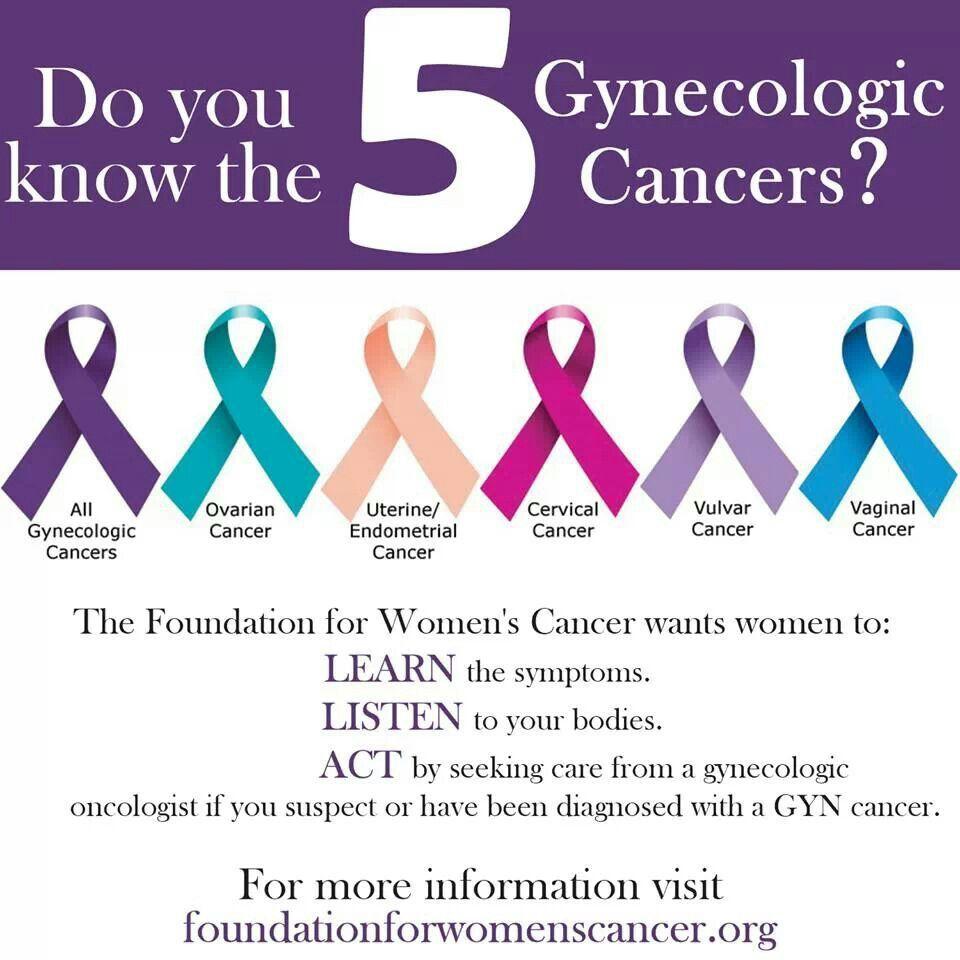 endometrial cancer color vierme medicament 3