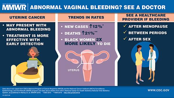 Cancerul trompelor uterine - cauze și metode de tratament - Cancer