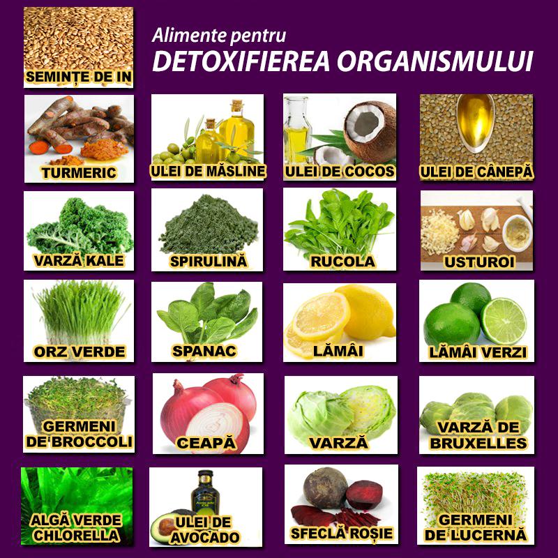 simptome detoxifiere organism)