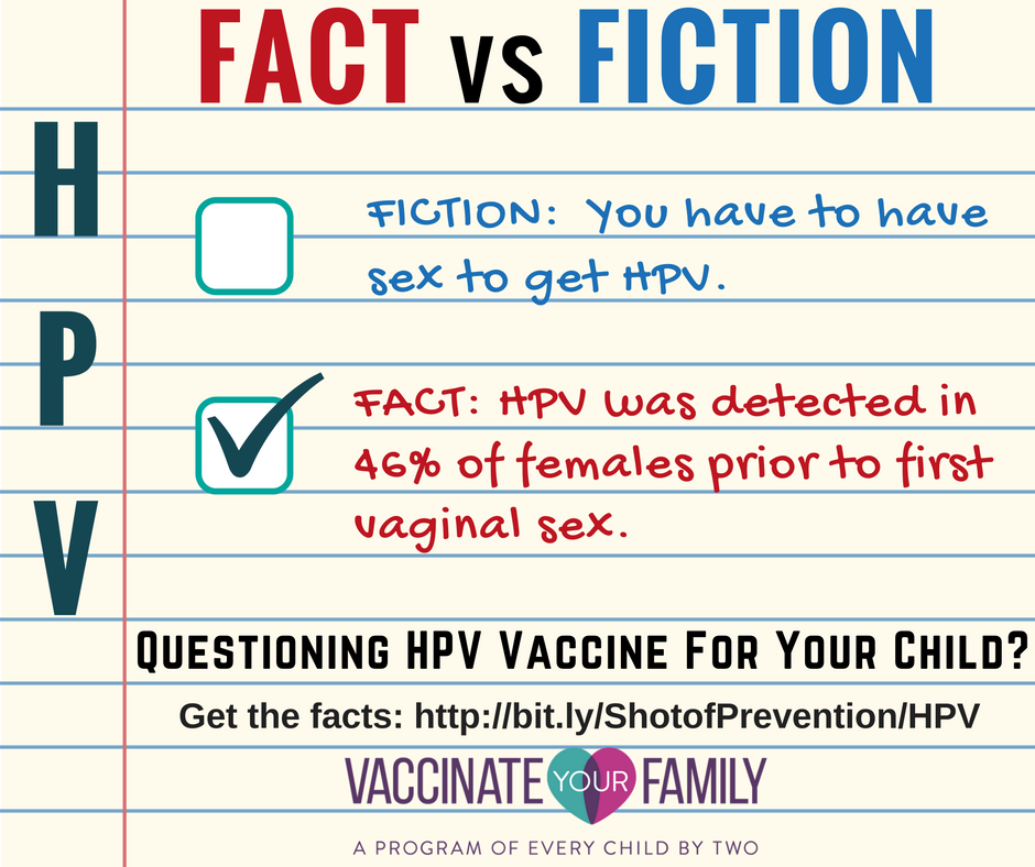 hpv vaccine how much