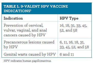 human papillomavirus 9 valent vaccine)
