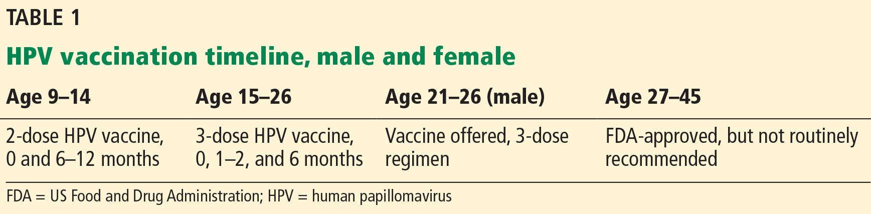 human papillomavirus vaccine for older adults)