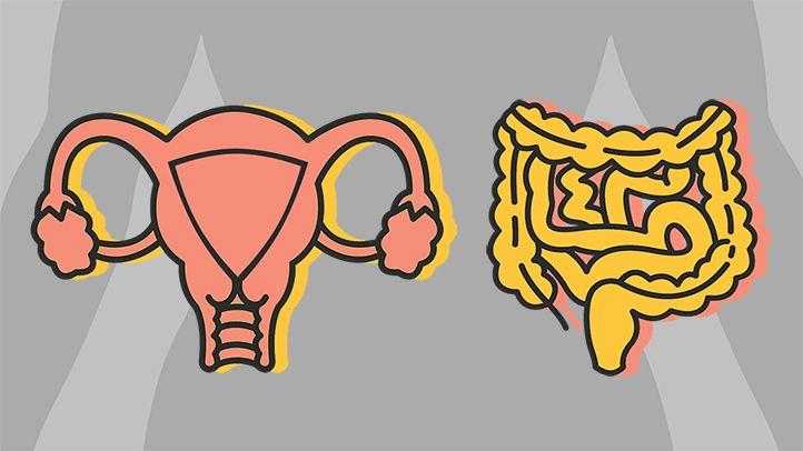 Abdominal distension colon cancer REVIEW-URI Colon cancer abdominal distension