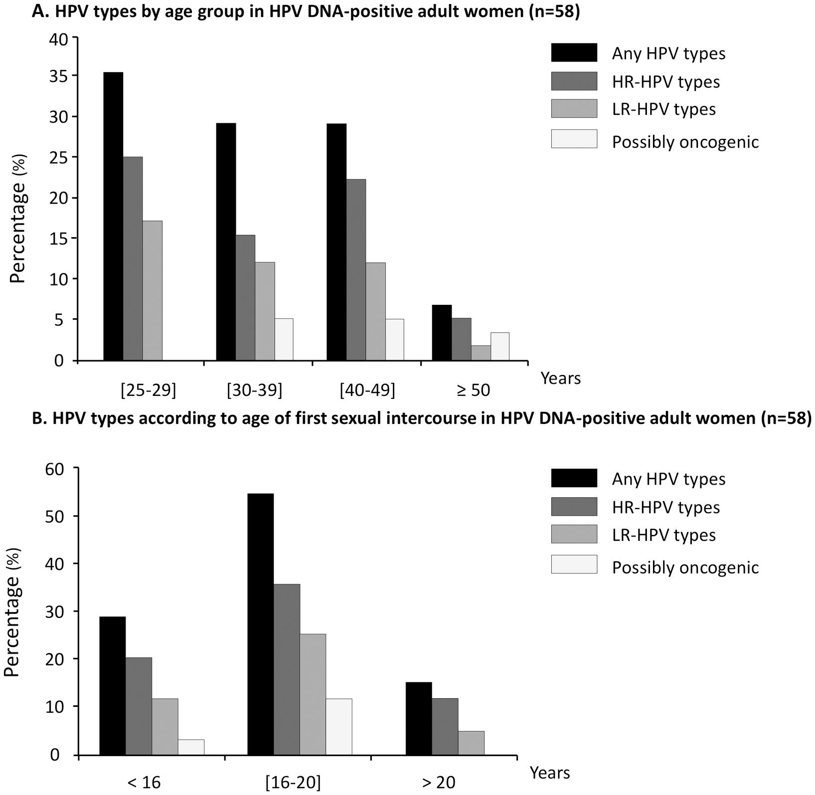 Human papillomavirus 16+18 age - info-tecuci.ro