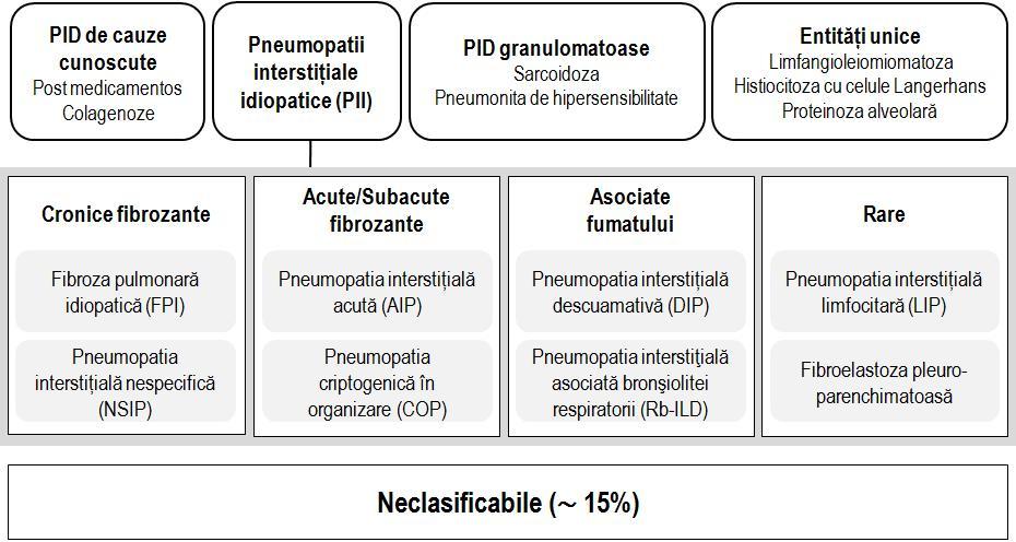 giardia panacur c tratament Helminth boala Crohn