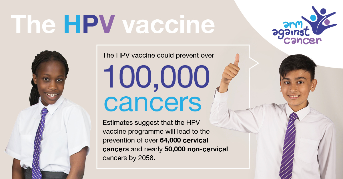 hpv facts nhs