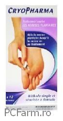 protecție împotriva verucilor genitale
